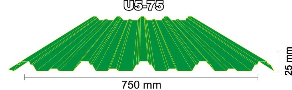 Jual Atap Zincalume U5-750