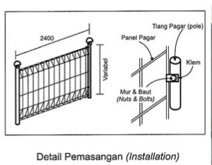 Detail instalasi Pagar BRC