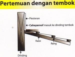 Tipe Genteng Metal Berkualitas,Pertemuan Dengan Tembok
